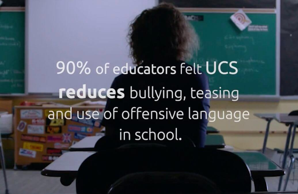 90% of educators felt UCS reduces bullying, teasing and use of offensive language in school.